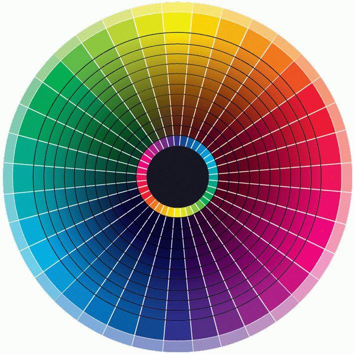 Цветовой круг. Способ для подбора цветов. Колористика