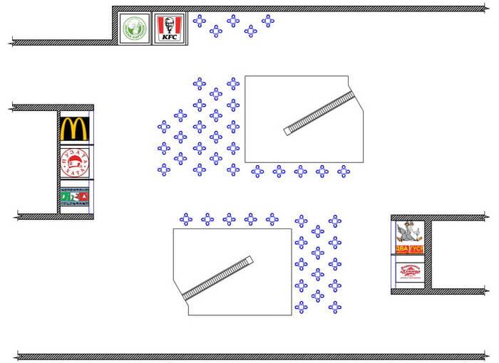Что такое food-court. Островная схема проектирования зоны фуд-корт (ресторанный дворик)
