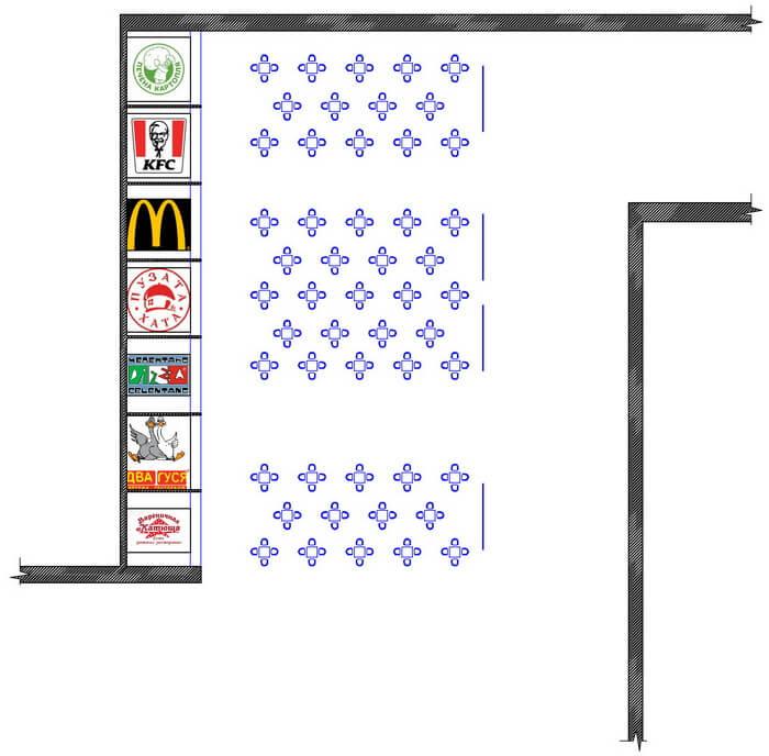 Что такое food-court. Линейная схема проектирования зоны фуд-корт (ресторанный дворик)