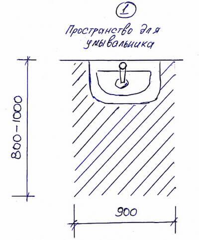 pereplanirovka-stattya-1